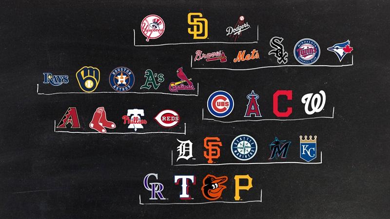 MLB公式サイトが2021年の30球団を7つのレベルにランク分け