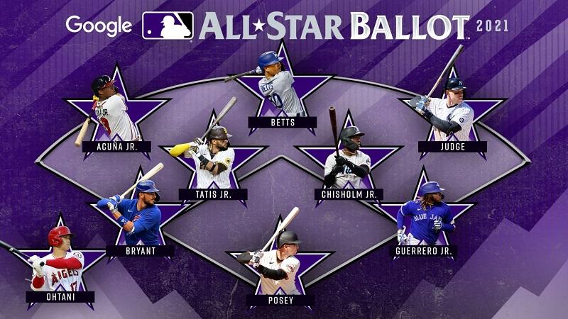 MLB公式サイト記者は大谷に投票「DH部門は近年で最も充実」